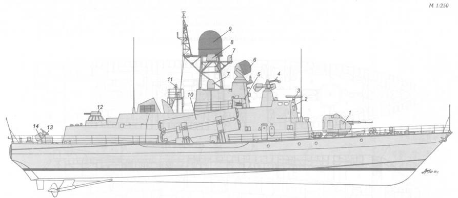 Схема внешнего вида ракетного катера пр. 12421