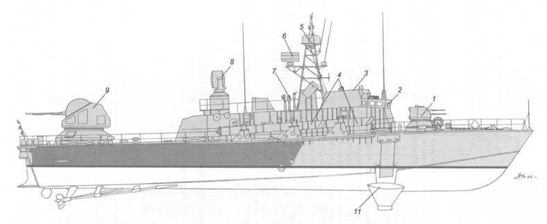Схема внешнего вида торпедного катера пр. 206М