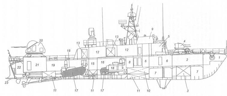 Схема общего расположения торпедного катера пр. 206М