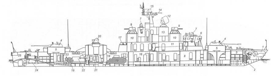 Схема общего расположения малого артиллерийского корабля пр. 1208: