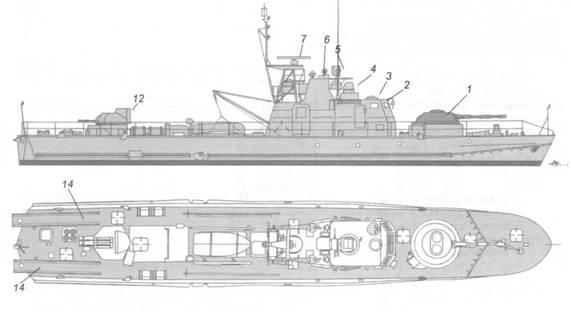 Артиллерийские катера пр. 1204 – 66 (53)
