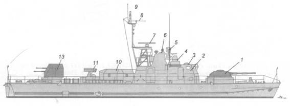 Схема внешнего вида артиллерийских катеров пр. 1204 ранней (вверху) и поздней (внизу) постройки: