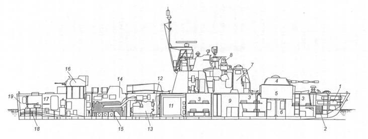 Схема общего расположения артиллерийского катера пр. 1204: