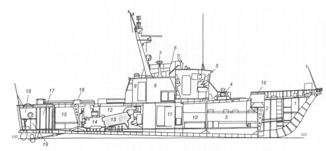 Схема общего расположения артиллерийского катера пр. 1400 (вверху):