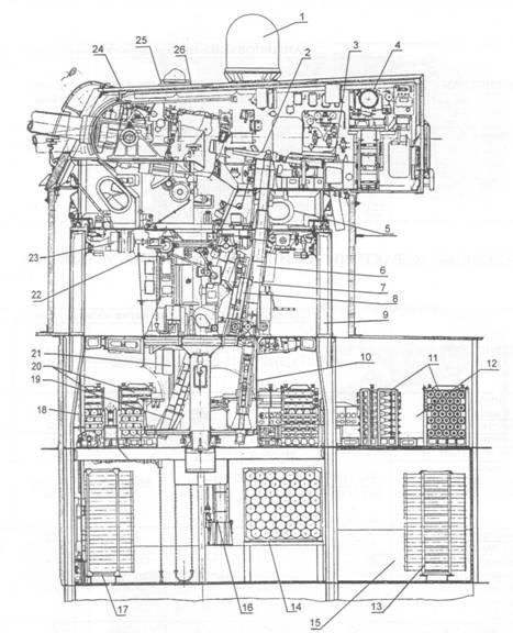 Продольный разрез по оси установки МК-5бис*:
