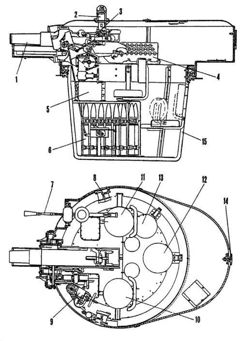7 – поворотный механизм