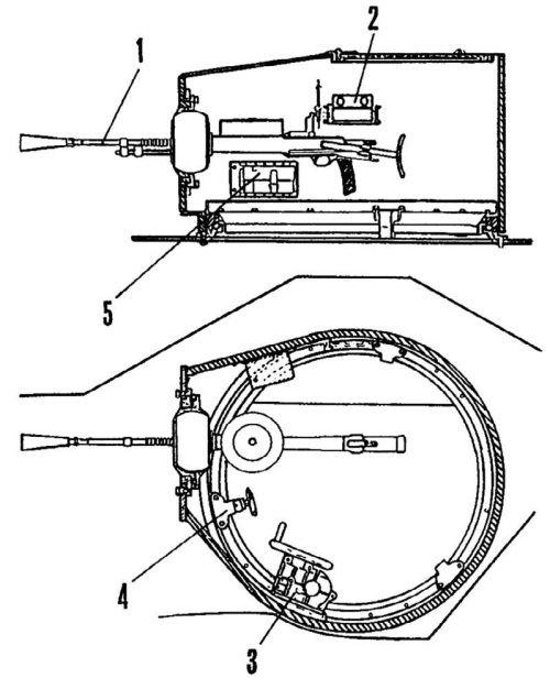 Схема устройства пулеметной