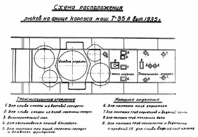 Днище танка Т-35 (из «