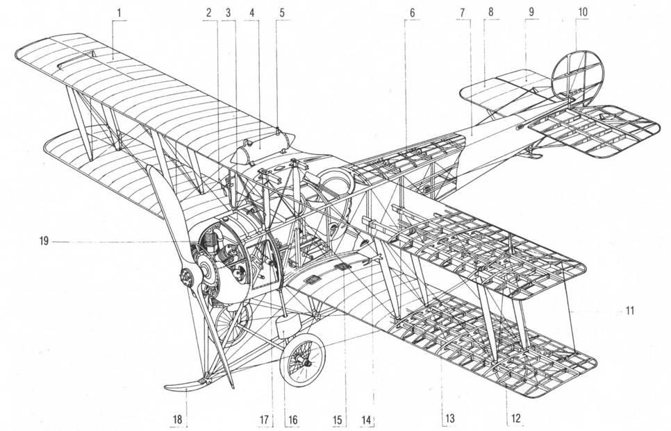 Конструкция Авро 504