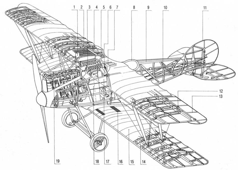 Конструкция «ЛФГ Роланд D.VIb»