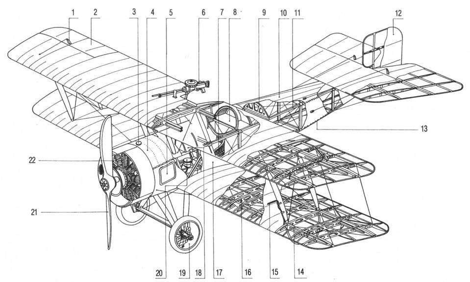 Конструкция «Бристоль Скаут D»