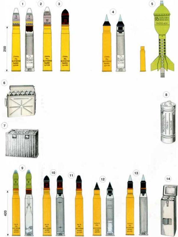 Выстрелы к 37-мм противотанковой пушке Pak 35/36: 1 — с осколочно-трассирующей гранатой SprGr 18 umg(обр. 18 модернизированной); 2 — с осколочно-трассирующей гранатой SprGr 40; 3 — с бронебойно-трассирующим снарядомPzGr; 4 — с бронебойно-трассирующим подкалиберным снарядом PzGr 40; 5 — надкалиберная кумулятивная гранатаStielgranate 41 для 37-мм противотанковой пушки Pak 35/36,рядом показан холостой выстрел; 6 — металлический ящик для 12 выстрелов к 37-мм противотанковой пушке Pak 35/36; 7 — плетенка для 24 выстрелов к 37-мм противотанковой пушкеPak 35/36; 8 — металлический футляр для надкалиберной кумулятивной фанаты Stielgranate 41.