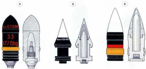 Снаряды для 37-мм противотанковой пушке Pak 35/36: 1 — осколочно-трассирующая граната SprGr 18 umg (обр. 18 модернизированная); 2 — осколочно-трассирующая граната SprGr40; 3 — осколочно-трассирующая граната SprGr 18; 4 — бронебойно-трассирующий снаряд PzGr; 5 — бронебойно-трассирующий подкалиберный снаряд PzGr 40; 6 — бронебойно-трассирующий подкалиберный снаряд другого варианта.