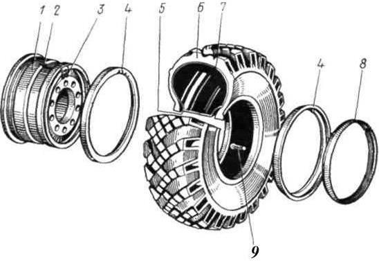 4.5 Колёса и шины большегрузных автомобилей