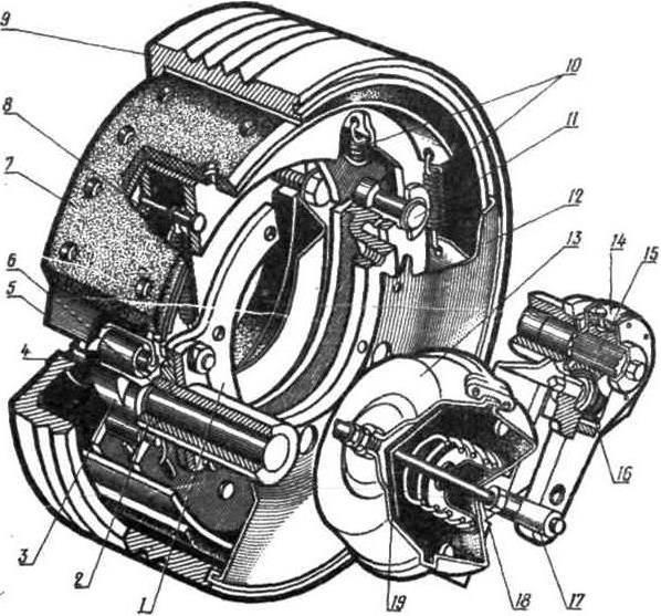 5.3.4 Тормозные системы автомобилей МАЗ