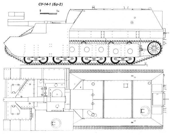 Самоходные артиллерийские установки СУ-14