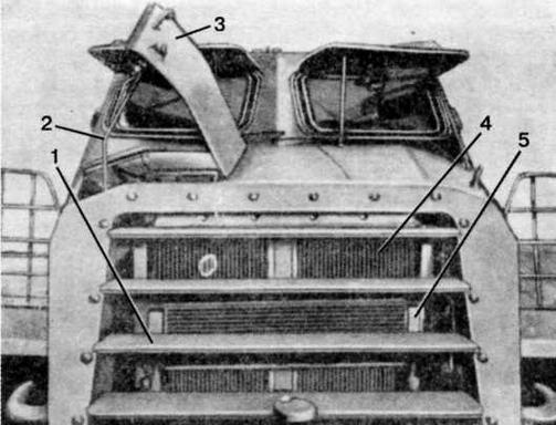 Моторное отделение корпуса (вид спереди): 1 — жалюзи радиатора: 2 — стойка: 3 — крышка надмоторного люка: 4 — радиатор системы охлаждения; 5 — радиатор системы смазки.