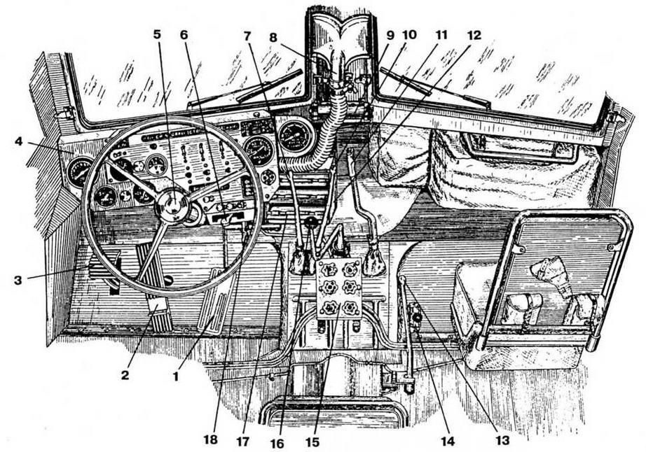 Расположение рычагов и педалей управления бронетранспортера БТР-152В1: