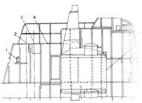 Конструкция ограждения прочной рубки подводной лодки XII серии 1 ходовой огонь; 2 – ось шахты подачи воздуха к дизелям; 3 – ось шахты вентиляции аккумуляторных ям; 4 – настил мостика; 5 – ограждение рубки; 6 – прочная рубка