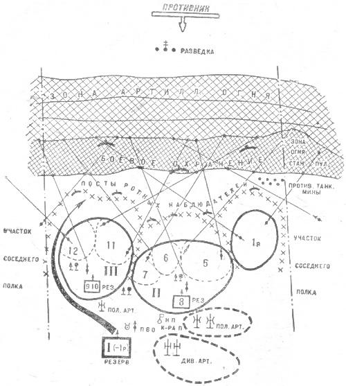 Схема 46.