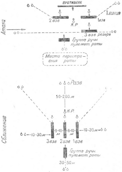 Схема 54.