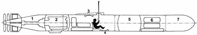Японская управляемая торпеда-камикадзе Кайтен II. I. Балластная цистерна. 2. Двигательное отделение. 3. Верхний люк. 4. Нижний люк. 5. Бак с перекисью водорода. 7. Боевая часть.