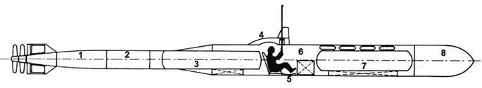 Японская управляемая торпеда-камикадзе Кайтен I. 1. Балластная цистерна, 2. Двигательное отделение. 3. Бак гидранта. 4. Верхний люк. 5. Нижний люк. 6. Кабина управления. 7. Бак гидранта. 8. Боевая часть.