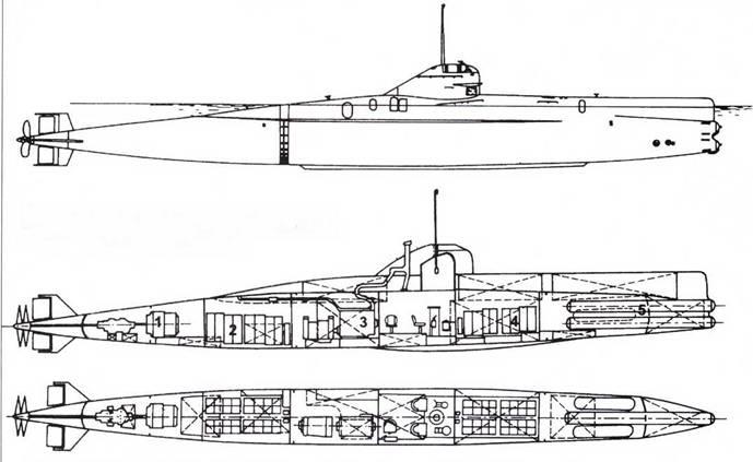 Японская сверхмалая подводная лодка типа Корю. I. Электромотор. 2. Батарея аккумуляторов. 3. ДВС. 4. Аккумуляторная батарея. 5. Торпеды.