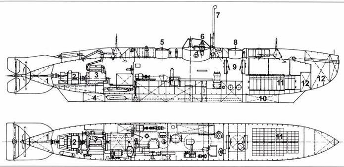 Британская сверхмалая подводная лодка тип ХЕ. I. Балластная цистерна. 2. Электродвигатели. 3. ДВС. 4. Топливный бак. 5. Люк. 6. Вспомогательный перископ. 7. Боевой перископ. 8. Люк. 9. Выходной шлюз. 10. Топливный бак. 11. Аккумуляторная батарея. 12. Балластные цистерны.