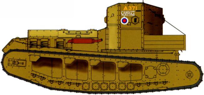 Танк МК-А «Сфинкс» № А-371 из состава 2-го танкового отряда Русской армии. Сентябрь 1920 года.