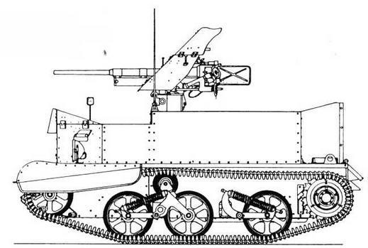 3,7-ст-Рак 36 auf Selbstfahrlafette Bren-Carrier(e)