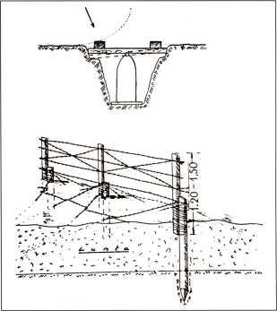 Финская инструкция по установке фугасов, 1933 год.