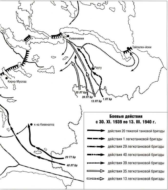 Глава 7. Советские планы