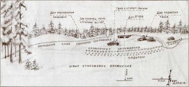 Артиллерийская панорама высоты 65,5. Виден ДОТ Sj4 «Поппиус» (советское обозначение — ДОТ №006), надолбы и подбитые Т-28, изображенные весьма условно.