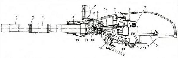 Установка пушки У-5ТС: