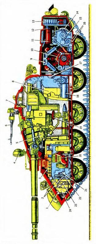 Средний танк Т-62 образца 1972г. (продольный разрез, схема):