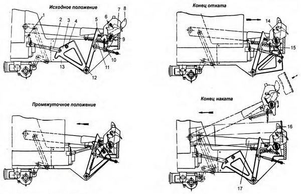 Схема работы механизма выброса: