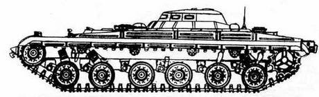 Управляемые ракеты и ракетные танки