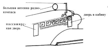 Ju 52/3m g3e