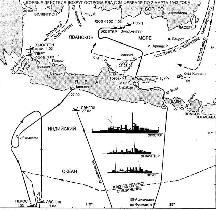 От падения Явы до вторжения в Бирму