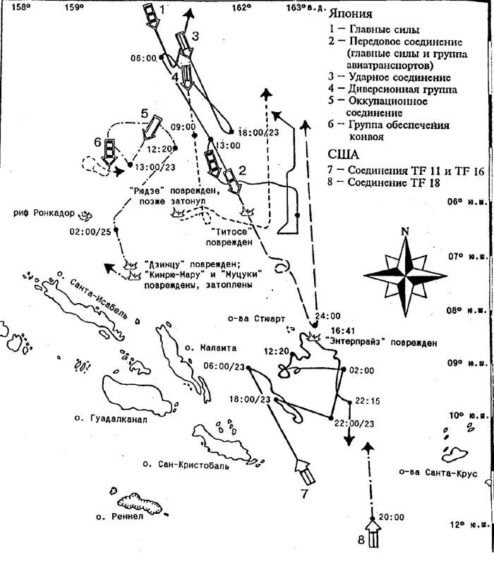 Второй бой в Соломоновом море (бой у Восточных Соломоновых островов)