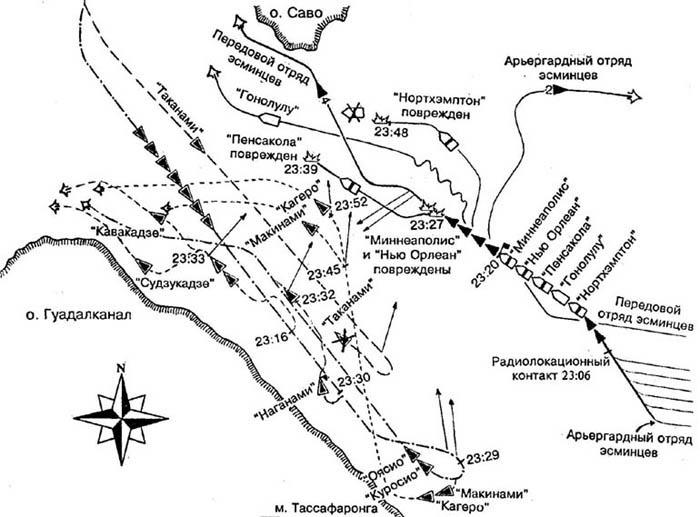Поражение на Гуадалканале и Алеутах