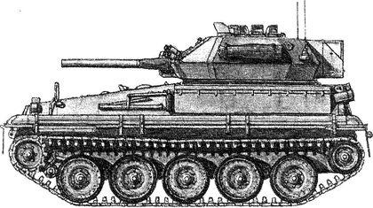 Английский танк «Скорпион» — самый легкий из современных танков.
