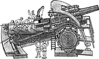 Немецкая 42-см мортира «Большая Берта