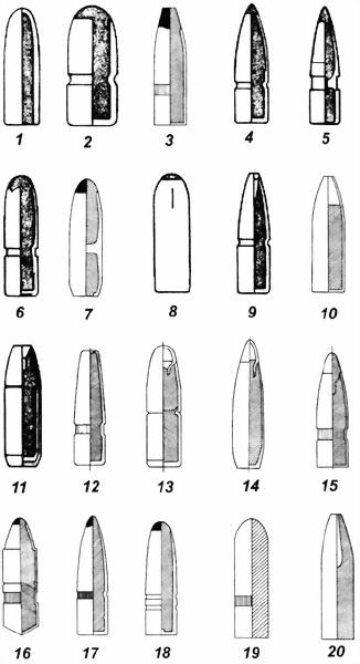 Наиболее распространенные современные конструкции пуль для винтовок и карабинов: