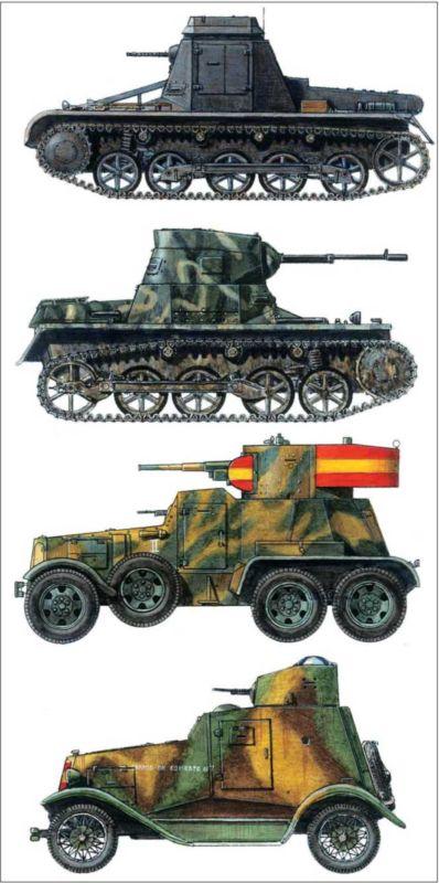Легкий командирский танк Pzbejwg-1B. Agrupacion de Carros de Combate. Барселона. 1938г.