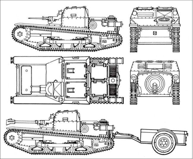 Танкетка «Фиат-Ансальдо» CV-3/35 и огнеметная танкетка. Италия.