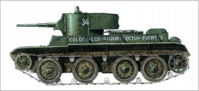 Легкий быстроходный танк БТ-5. Республиканские вооруженные силы. Сражение у Эбро. 1937г.