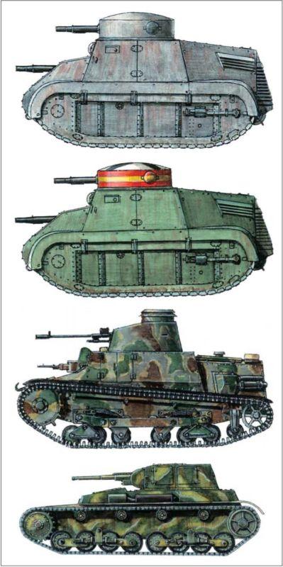 Легкий танк «Трубиа-Наваль». Республиканские вооруженные силы. Образца 1936г.