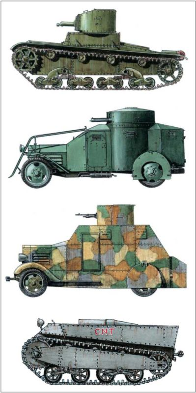 Легкий танк «Виккерс 6-тонный». Тип А. 1937г.